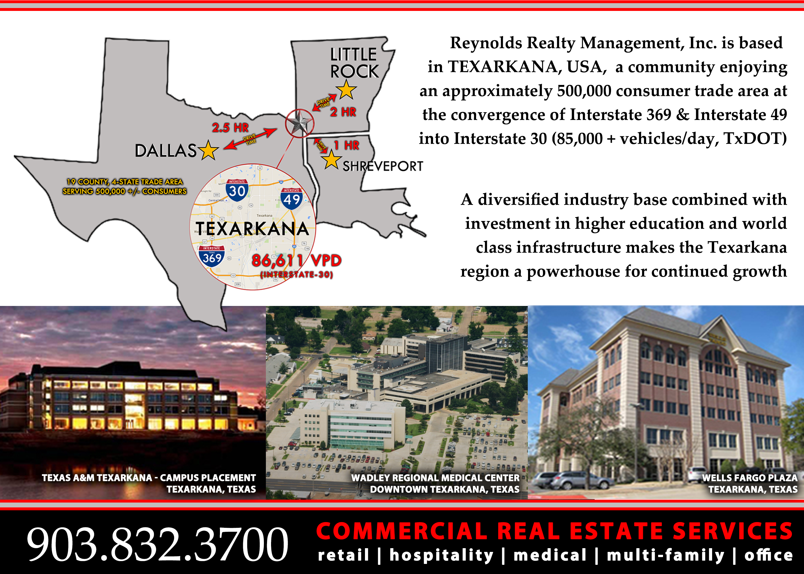 commercial real estate brokrage land development
